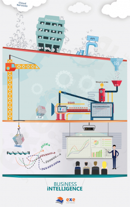 infographic business intelligence